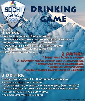 The Sochi 2014 Drinking Game