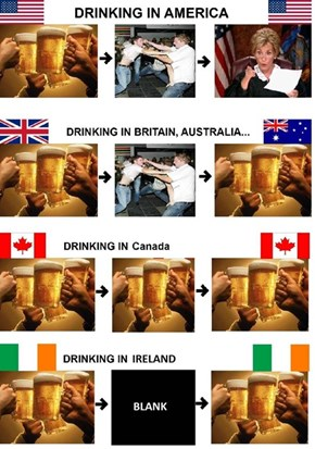 Drinking in America Can Be a Complicated Process