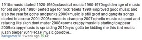 The Real History of Music