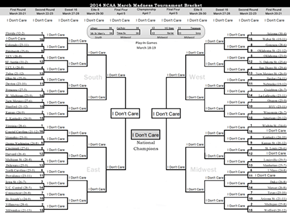 The Ultimate March Madness Bracket