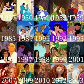 What Was Your Golden Era of Disney?