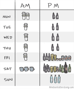 An Illustrated Guide to the Week, As Told by Drinks