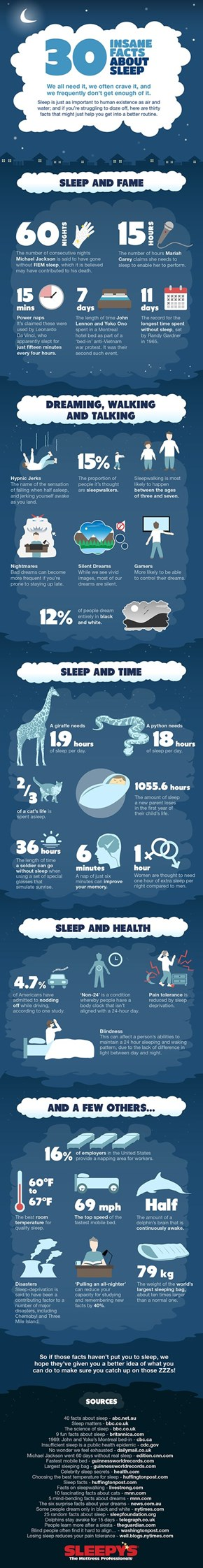 The Insane Facts About Sleep