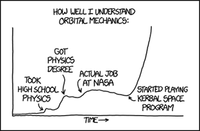 XKCD: Orbital Mechanics