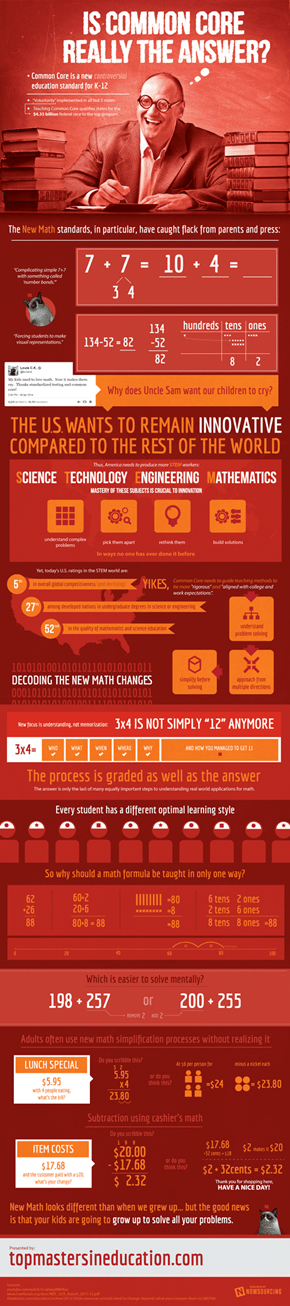 Is Common Core Really the Answer?