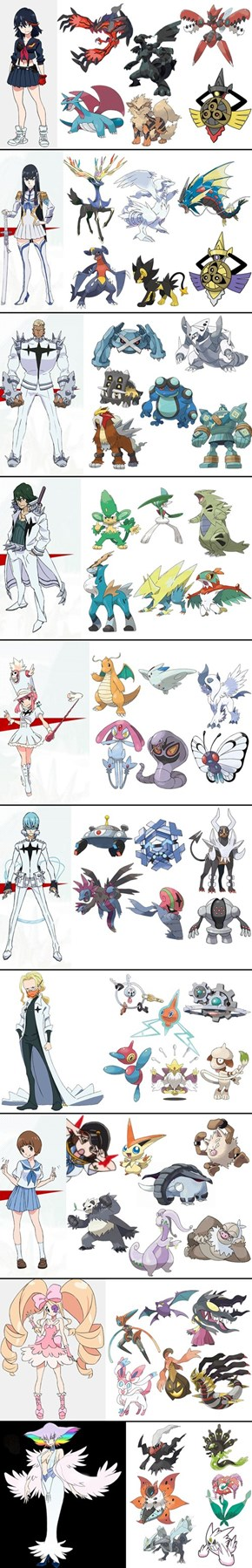 If Kill la Kill Characters Were Pokémon Trainers