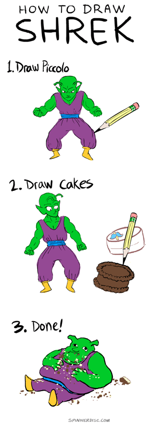 The Definitive Guide on How to Draw Shrek