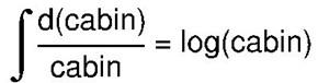Abraham Lincoln's Math