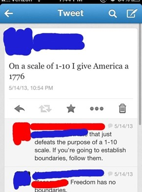 The Freedom Scale