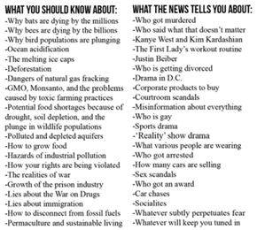 What You Need to Know Vs the News