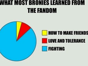 You have to fight for the fandom
