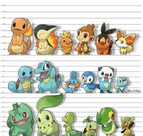 All the Starters and Their Size