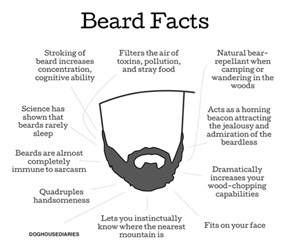 Beards, They're Good for You