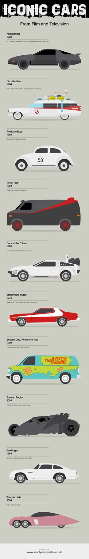 Iconic Cars from Film and Television