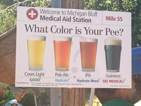 Know About Your Pee Health