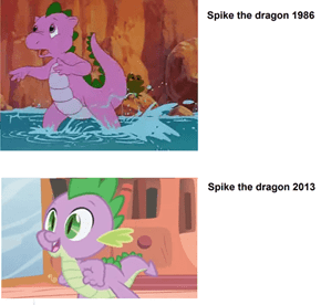 Spikes transformation
