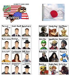 Japanese Characters Versus Western Characters