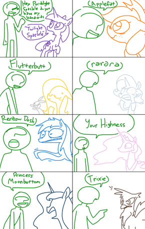 MLP characters according to Anon