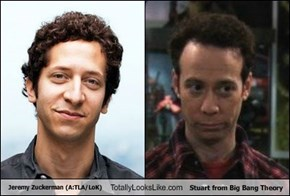 Jeremy Zuckerman (A:TLA/LoK) Totally Looks Like Stuart from Big Bang Theory