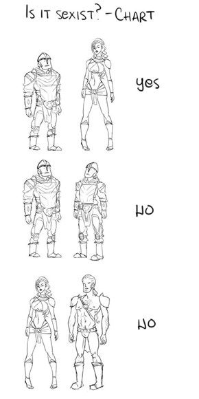 Character Design: Is it Sexist?
