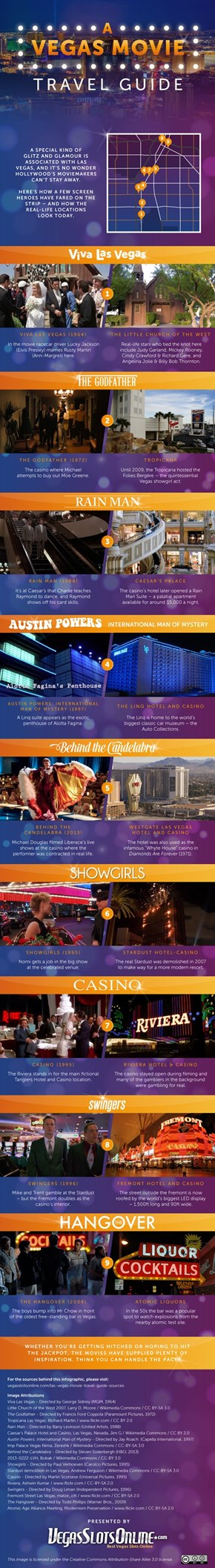 A Vegas Movie Travel Guide