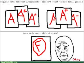 Homework vs. Test