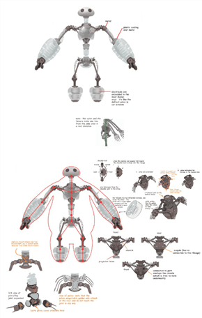 The Inner Workings of the Baymax Unit From Disney's Big Hero Six