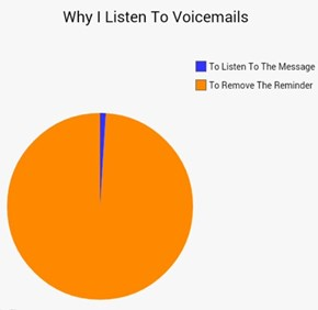 Voicemails Are a Thing of the Past
