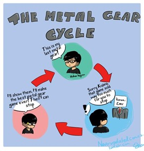 The Metal Gear Cycle
