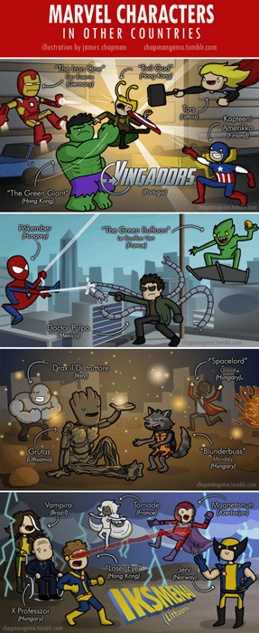 Superheroes In Other Countries
