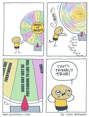 Wheel of Anxiety