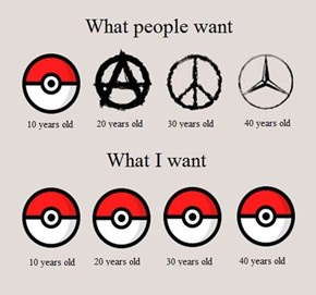 I Want to be the Very Best