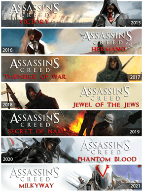 The Future of the Assassin's Creed Franchise