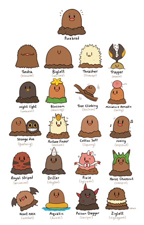 Diglett Wednesday: Tundra Diglett is the Cutest Ball of Fluff