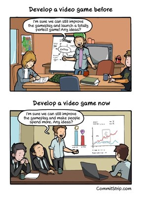 Video Game Development Nowadays