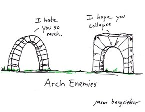 Building Animosity