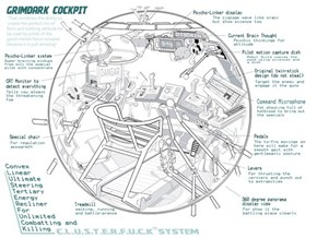 BEST COCKPIT DESIGN EVER