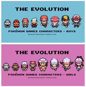 You Character is Evolving!