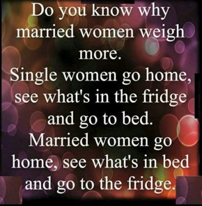 Why Married Women Weigh More