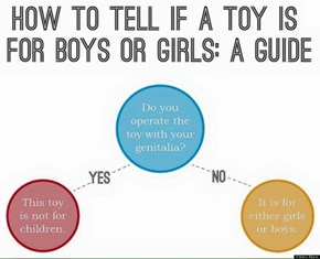 How To Tell If A Toy Is For Boys or Girls