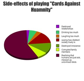 "Side-effects of playing ""Cards Against Huamnity"""