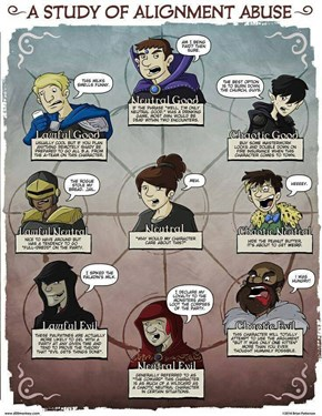 A Study of Alignment Abuse That All D&D Players Can Relate To