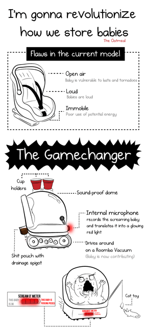 The Oatmeal is Gonna Revolutionize How We Store Babies
