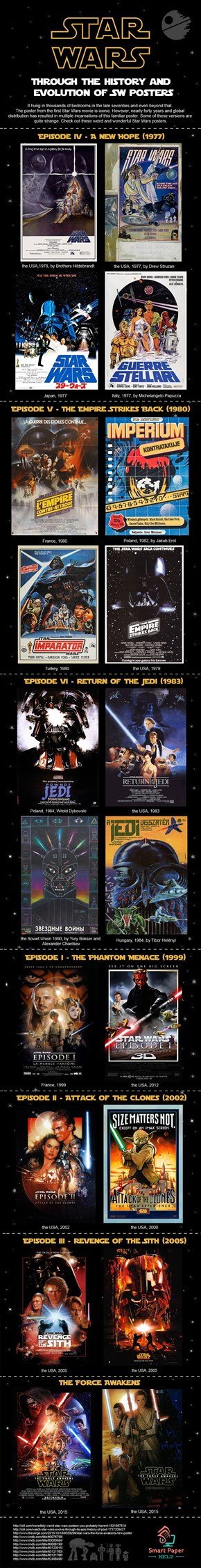 The Evolution of Star Wars Posters