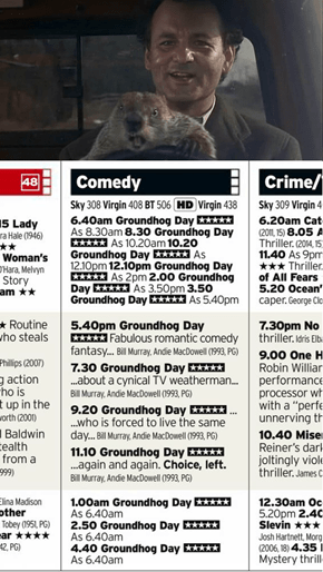 What Better Way to Celebrate Groundhog Day Than With a 24 Hour Goundhog Day Marathon?