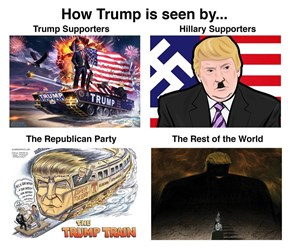 How people see Donald Trump...