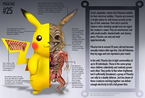 The PokéNatomy Art Series Provides a Fascinating Look at How Some of Our Favorite Pokémon Function Internally