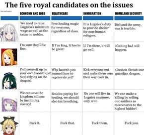 Re:Zero Politics