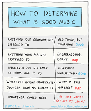 Foolproof Way to Tell If Someone Else's Taste is Bad
