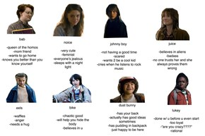 Which of These Beloved Stranger Things Characters Are You?